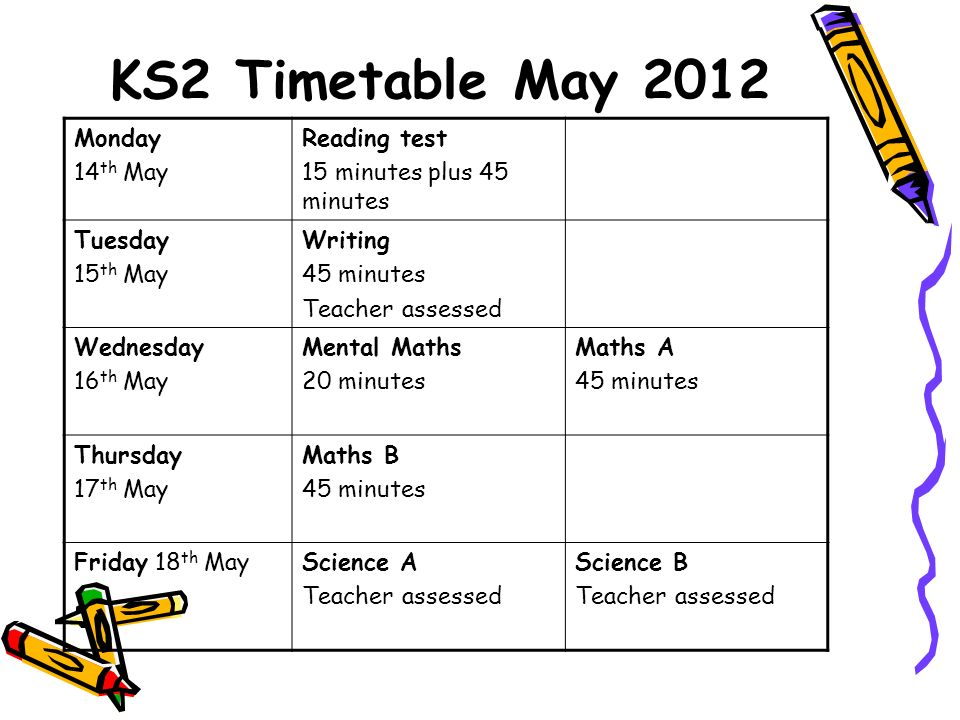 KS2 Timetable May 2012 Monday 14 th May Reading test 15 minutes plus 45 minutes Tuesday 15 th May Writing 45 minutes Teacher assessed Wednesday 16 th May Mental Maths 20 minutes Maths A 45 minutes Thursday 17 th May Maths B 45 minutes Friday 18 th MayScience A Teacher assessed Science B Teacher assessed
