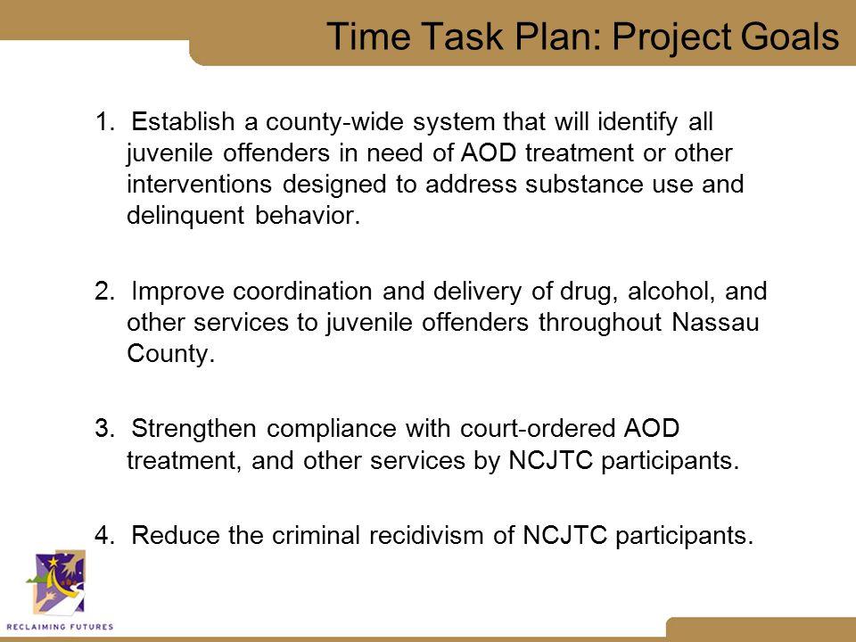 Nassau County Juvenile Treatment Court Reclaiming Futures
