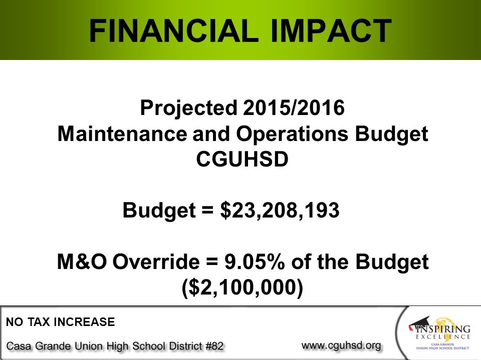 FINANCIAL IMPACT NO TAX INCREASE Projected 2015/2016 Maintenance and Operations Budget CGUHSD Budget = $23,208,193 M&O Override = 9.05% of the Budget ($2,100,000)