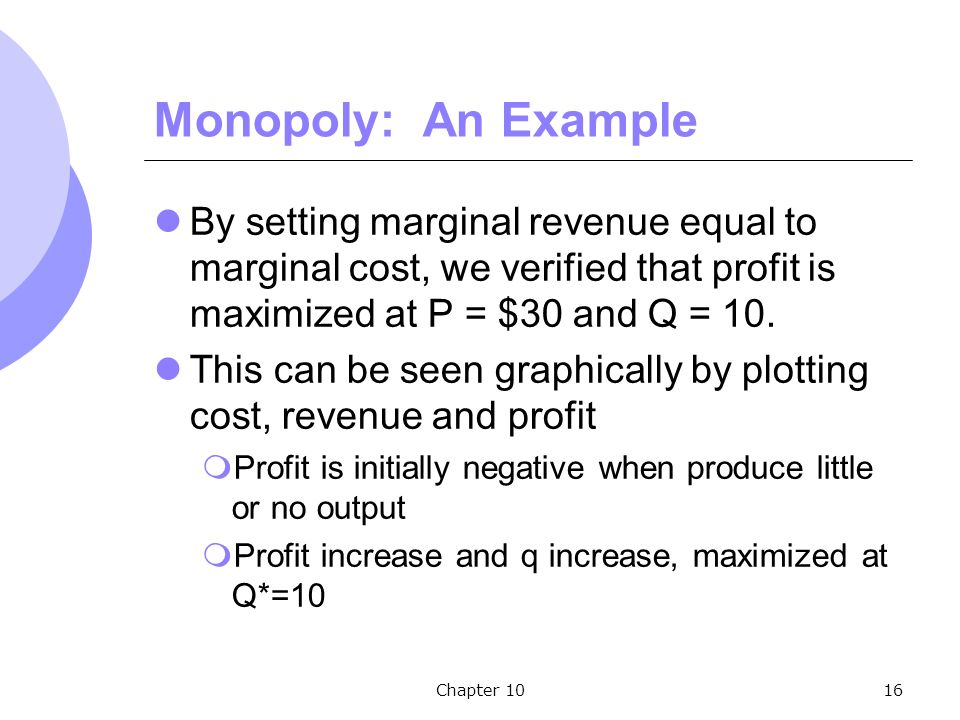 Chapter 1016 Monopoly: An Example By setting marginal revenue equal to marginal cost, we verified that profit is maximized at P = $30 and Q = 10.