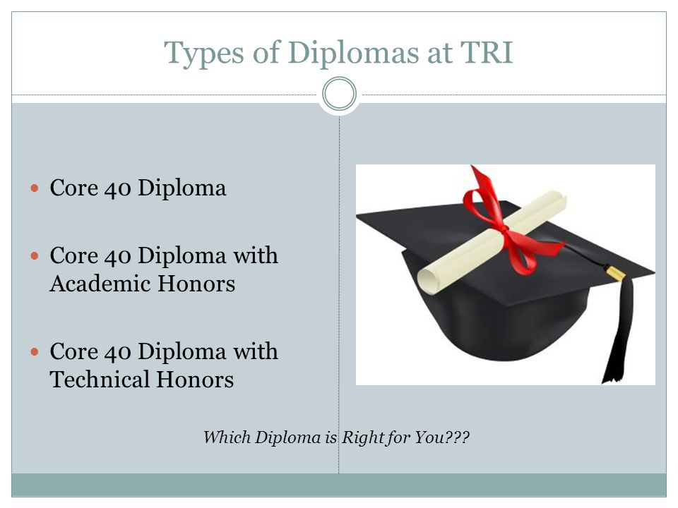 Types of Diplomas at TRI Core 40 Diploma Core 40 Diploma with Academic Honors Core 40 Diploma with Technical Honors Which Diploma is Right for You