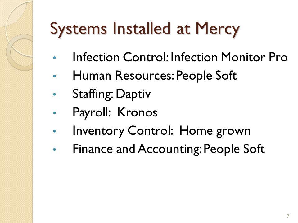 Mercy Childrens Hospital Washington Dc Med Info 405 Project Draft