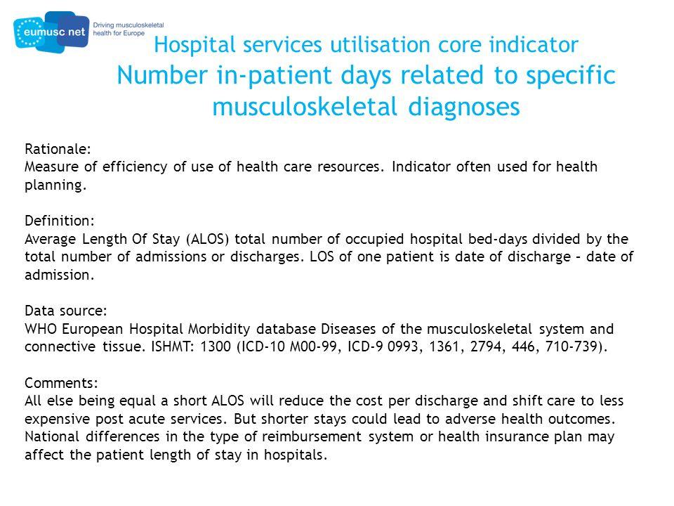 Musculoskeletal Health in Europe Health services utilisation