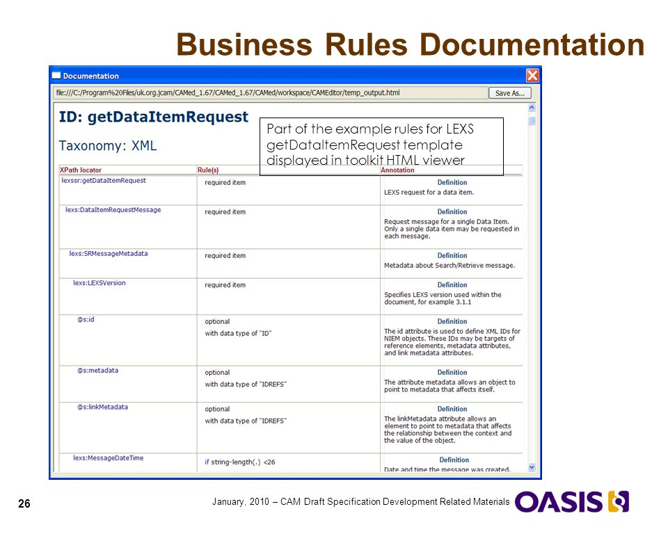 1 dictionary driven exchange content assembly blueprints concepts 26 26 january 2010 cam draft specification development related materials business rules documentation part of the example rules for lexs wajeb Choice Image
