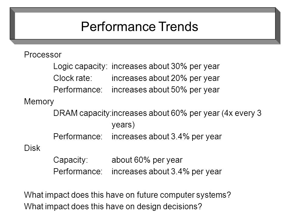 Processor Logic capacity:increases about 30% per year Clock rate:increases about 20% per year Performance:increases about 50% per year Memory DRAM capacity:increases about 60% per year (4x every 3 years) Performance:increases about 3.4% per year Disk Capacity:about 60% per year Performance:increases about 3.4% per year What impact does this have on future computer systems.