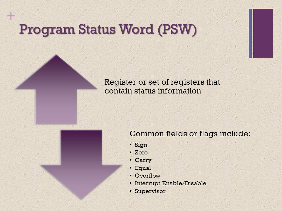 William stallings computer organization and architecture 9 th 10 program status word psw register or set of registers that contain status information common fields or flags include sign zero carry equal overflow ccuart Choice Image