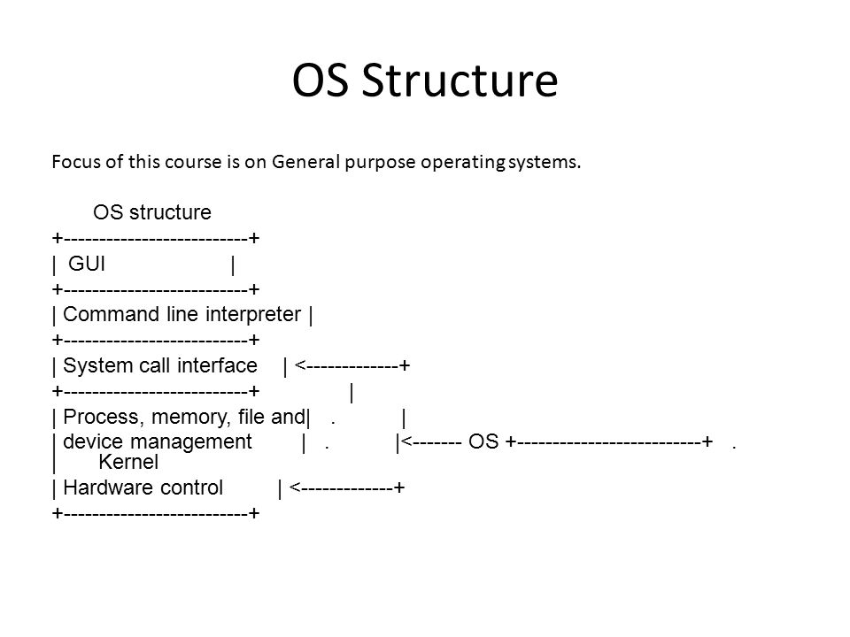 OS Structure Focus of this course is on General purpose operating systems.