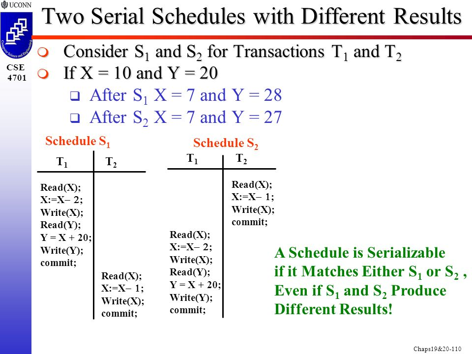 Chaps19&20-110 CSE 4701 Two Serial Schedules with Different Results  Consider S 1 and S 2 for Transactions T 1 and T 2  If X = 10 and Y = 20  After S 1 X = 7 and Y = 28  After S 2 X = 7 and Y = 27 T1T1 T2T2 Read(X); X:=X  ; Write(X); Read(Y); Y = X + 20; Write(Y); commit; Read(X); X:=X  ; Write(X); commit; Schedule S 1 Schedule S 2 T1T1 T2T2 Read(X); X:=X  ; Write(X); Read(Y); Y = X + 20; Write(Y); commit; Read(X); X:=X  ; Write(X); commit; A Schedule is Serializable if it Matches Either S 1 or S 2, Even if S 1 and S 2 Produce Different Results!