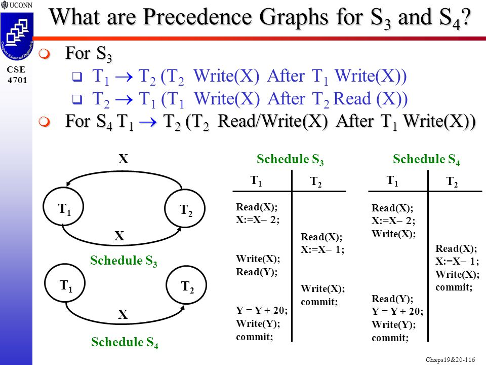 Chaps19&20-116 CSE 4701 What are Precedence Graphs for S 3 and S 4 .