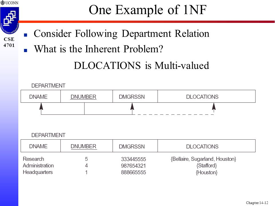 CSE 4701 Chapter 14-12 One Example of 1NF n Consider Following Department Relation n What is the Inherent Problem.