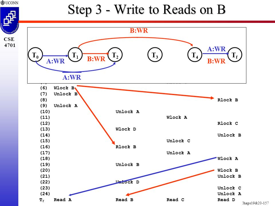 Chaps19&20-157 CSE 4701 Step 3 - Write to Reads on B