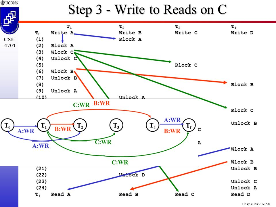Chaps19&20-158 CSE 4701 Step 3 - Write to Reads on C