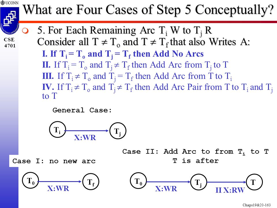 Chaps19&20-163 CSE 4701 What are Four Cases of Step 5 Conceptually.