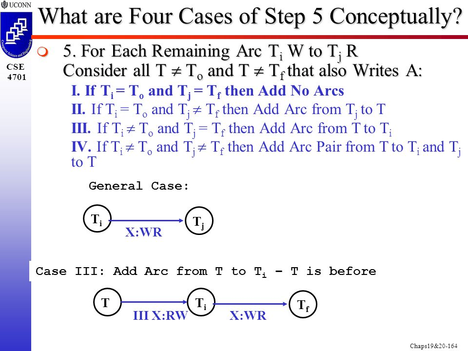 Chaps19&20-164 CSE 4701 What are Four Cases of Step 5 Conceptually.