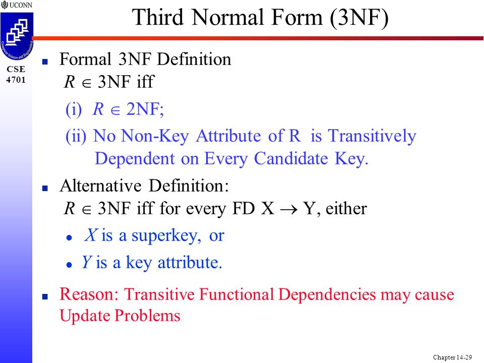 CSE 4701 Chapter 14-29 Third Normal Form (3NF) Formal 3NF Definition R  3NF iff (i) R  2NF; (ii) No Non-Key Attribute of R is Transitively Dependent on Every Candidate Key.