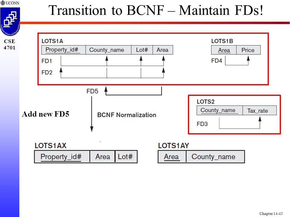 CSE 4701 Chapter 14-45 Transition to BCNF – Maintain FDs! Add new FD5