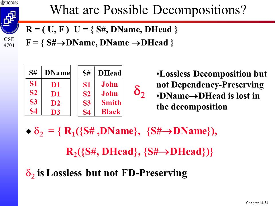 CSE 4701 Chapter 14-54 What are Possible Decompositions.