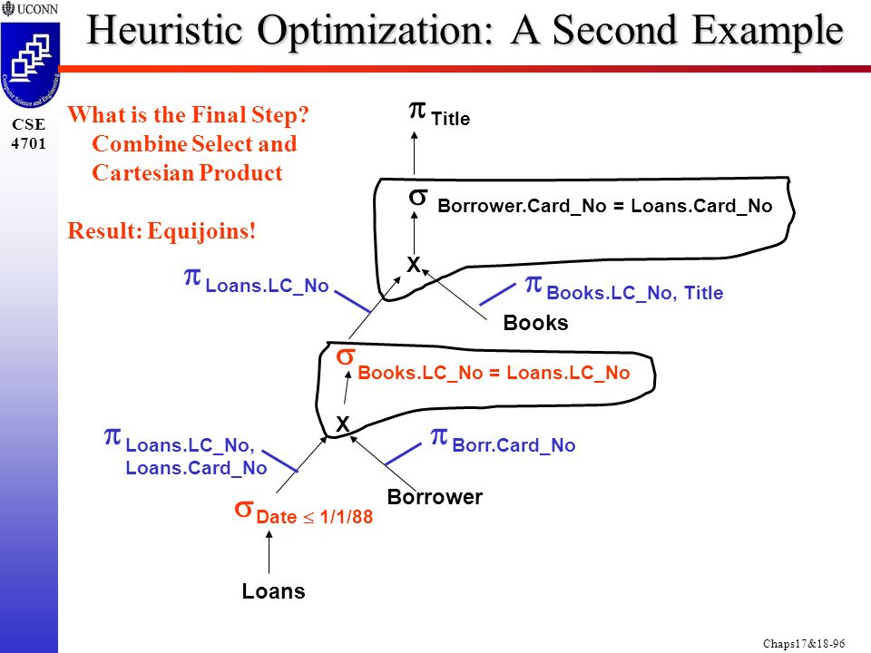 Chaps17&18-96 CSE 4701 Books Loans Borrower  Borrower.Card_No = Loans.Card_No X X  Title  Date  1/1/88  Books.LC_No = Loans.LC_No Heuristic Optimization: A Second Example  Loans.LC_No, Loans.Card_No  Loans.LC_No  Borr.Card_No  Books.LC_No, Title What is the Final Step.