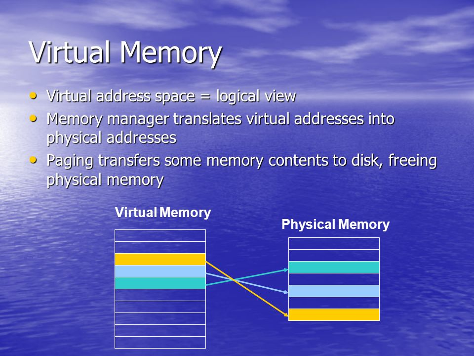 Windows 2000 Memory Management Computing Department, Lancaster