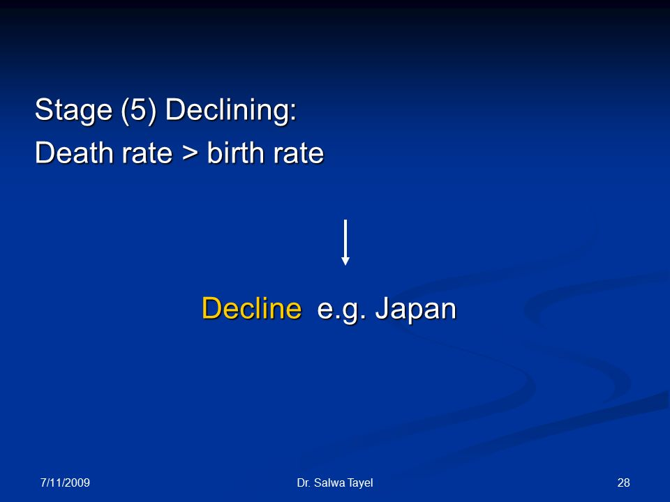 7/11/ Dr. Salwa Tayel Stage (5) Declining: Death rate > birth rate Decline e.g. Japan