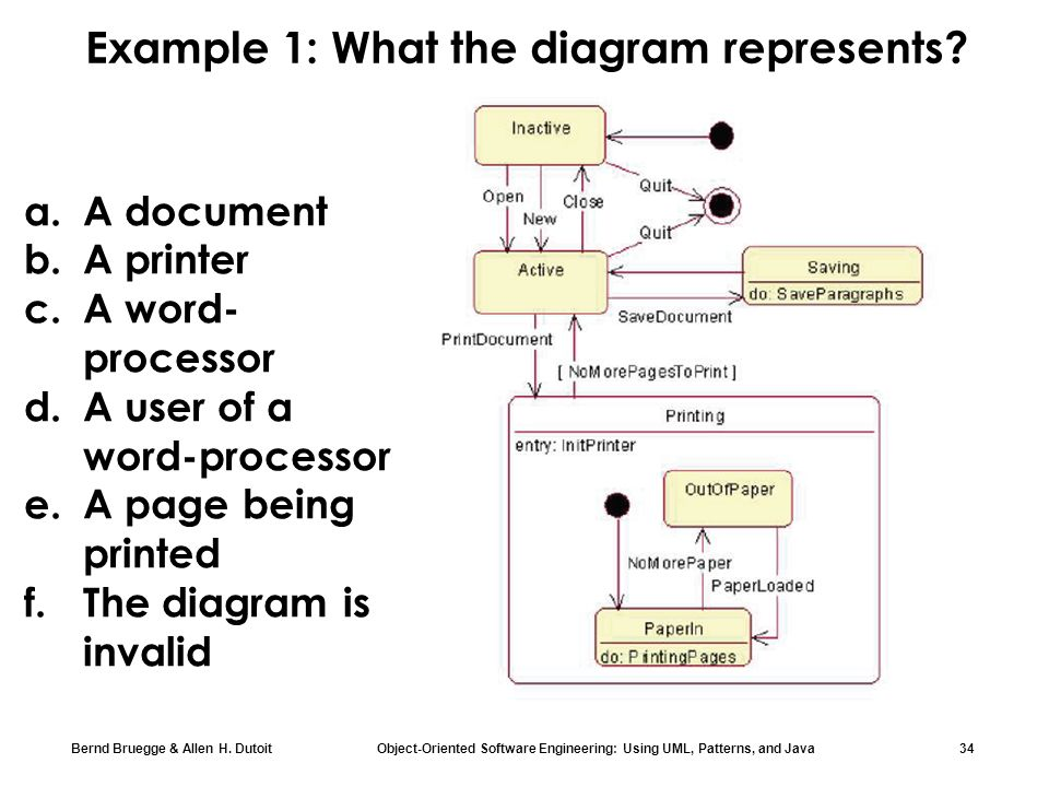 Using Uml Patterns And Java Object Oriented Software Engineering Chapter 3 Activity Diagrams Ppt Download