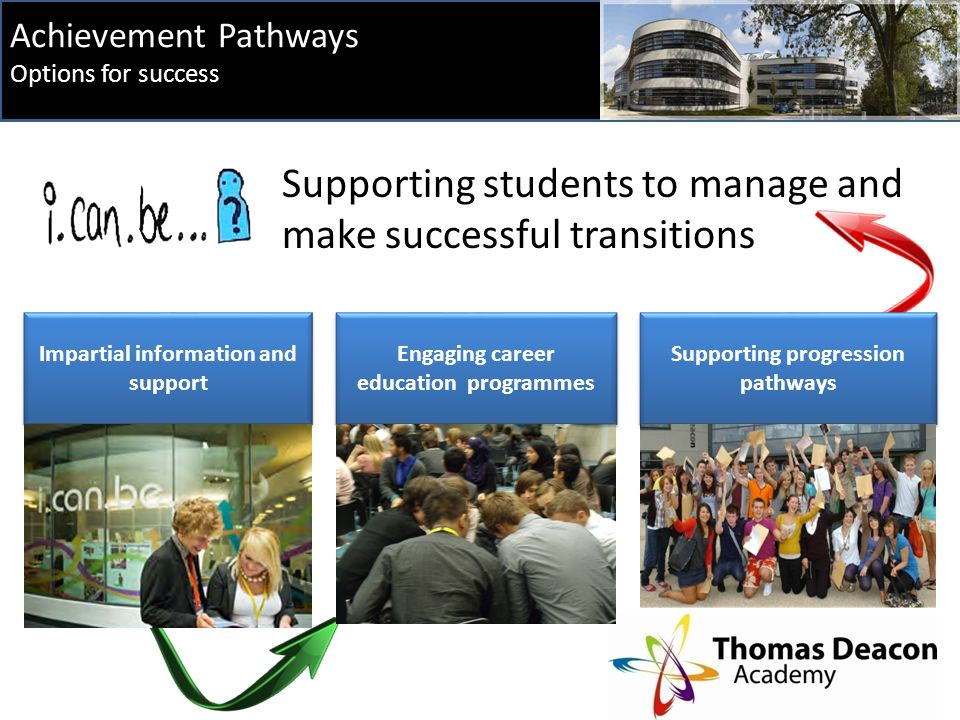 Achievement Pathways Options for success Supporting students to manage and make successful transitions Impartial information and support Engaging career education programmes Supporting progression pathways