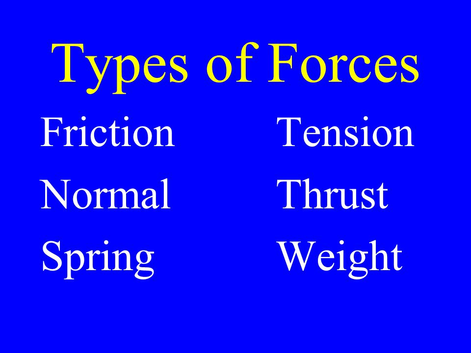 Types of Forces Friction Tension Normal Thrust SpringWeight