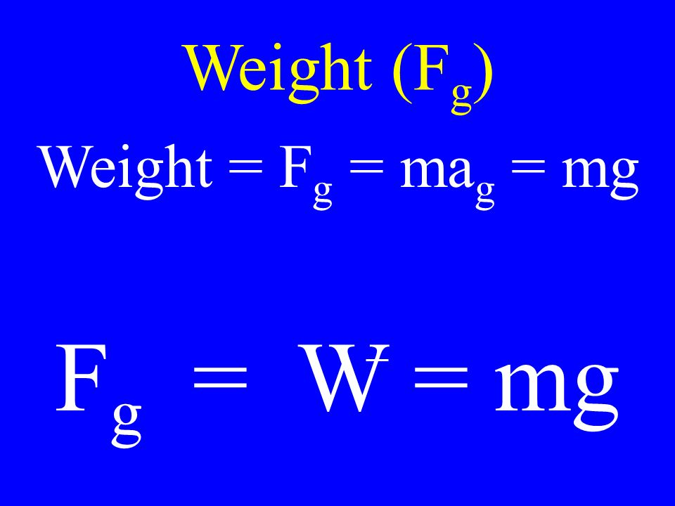Weight (F g ) Weight = F g = ma g = mg F g = W = mg