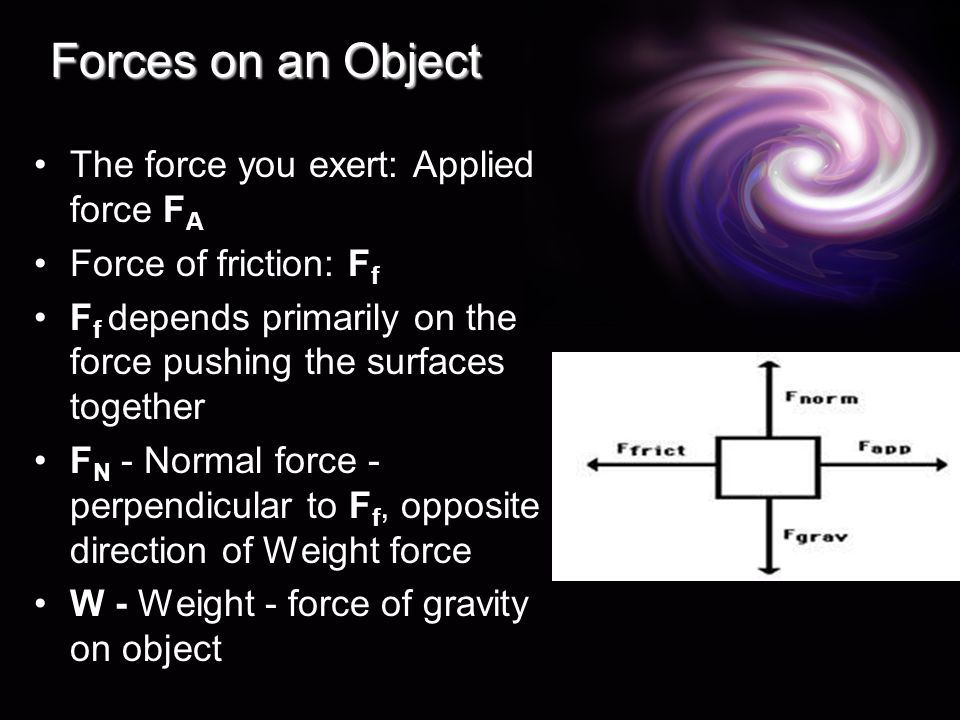 Forces on an Object The force you exert: Applied force F A Force of friction: F f F f depends primarily on the force pushing the surfaces together F N - Normal force - perpendicular to F f, opposite direction of Weight force W - Weight - force of gravity on object