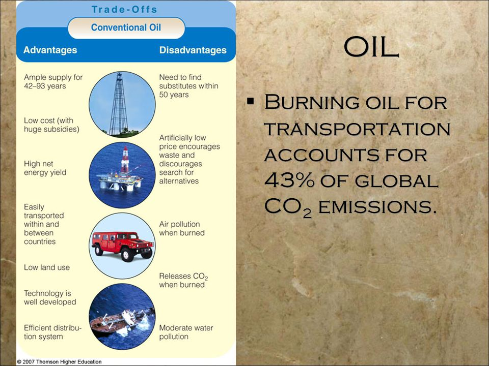 OIL  Burning oil for transportation accounts for 43% of global CO 2 emissions.
