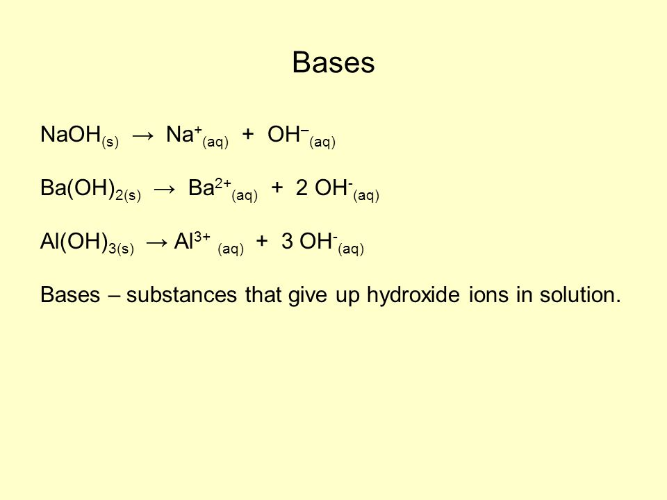 Bases NaOH (s) → Na + (aq) + OH – (aq) Ba(OH) 2(s) → Ba 2+ (aq) + 2 OH - (aq) Al(OH) 3(s) → Al 3+ (aq) + 3 OH - (aq) Bases – substances that give up hydroxide ions in solution.
