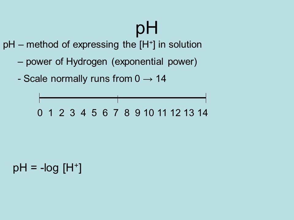pH pH – method of expressing the [H + ] in solution – power of Hydrogen (exponential power) - Scale normally runs from 0 → 14 pH = -log [H + ]