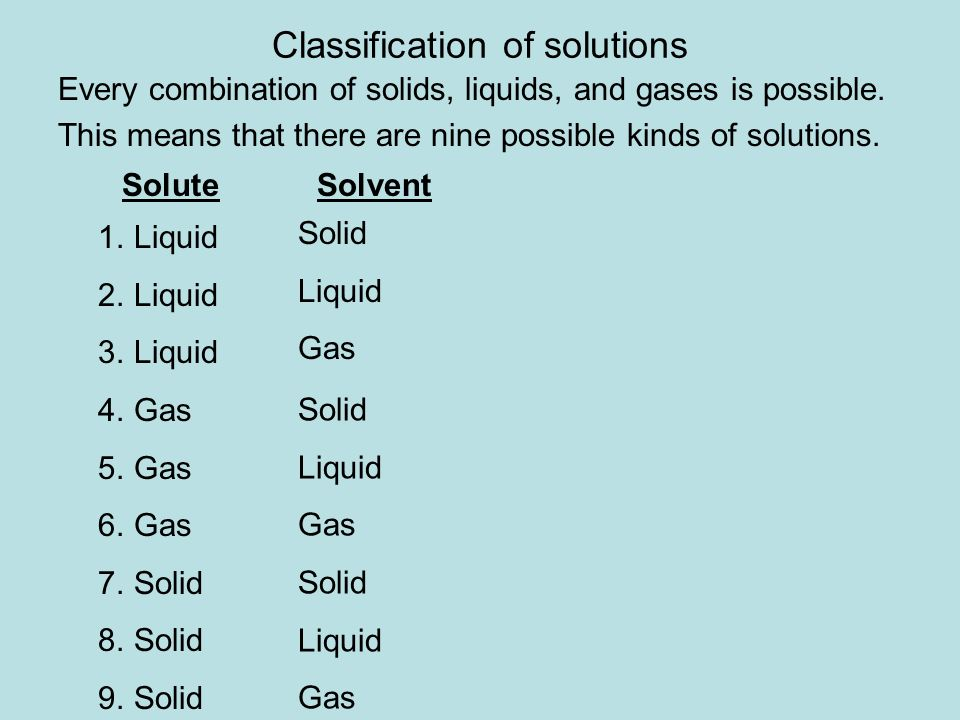 Classification of solutions Every combination of solids, liquids, and gases is possible.