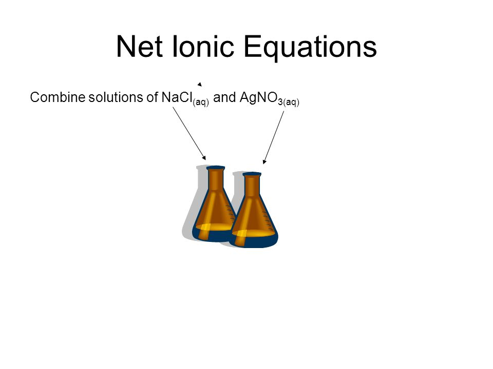 Net Ionic Equations Combine solutions of NaCl (aq) and AgNO 3(aq)