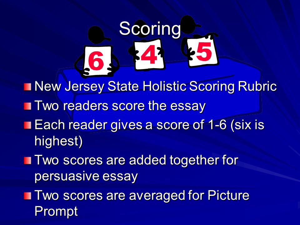 Scoring New Jersey State Holistic Scoring Rubric Two readers score the essay Each reader gives a score of 1-6 (six is highest) Two scores are added together for persuasive essay Two scores are averaged for Picture Prompt