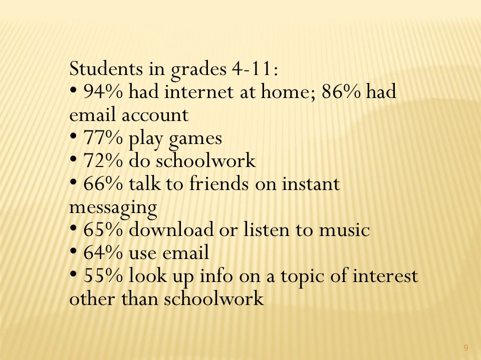 9 Students in grades 4-11: 94% had internet at home; 86% had  account 77% play games 72% do schoolwork 66% talk to friends on instant messaging 65% download or listen to music 64% use  55% look up info on a topic of interest other than schoolwork