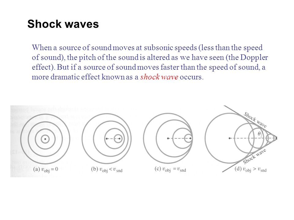 Waves and Sound  Sound is a mechanical wave produced by