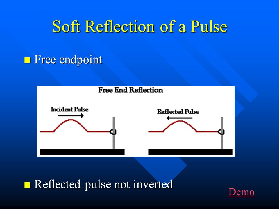 Hard Reflection of a Pulse Fixed endpoint Fixed endpoint Reflected pulse is inverted Reflected pulse is inverted