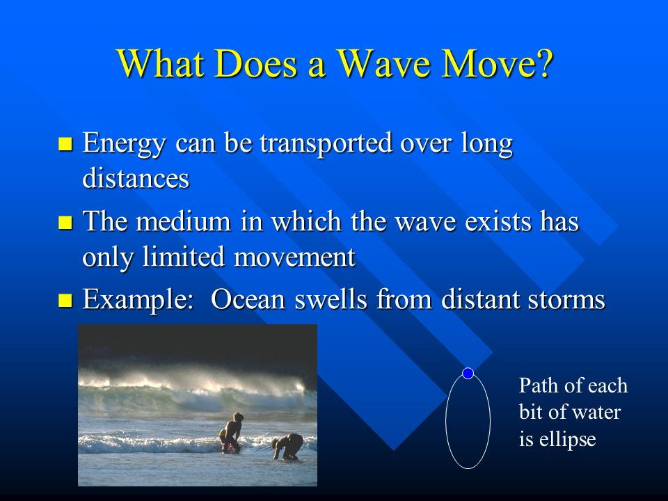 Types of Wave Mechanical. Examples: slinky, rope, water, sound, earthquake Mechanical.