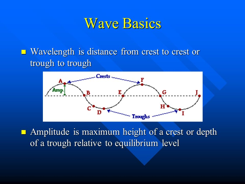 Periodic Wave Source is a continuous vibration Source is a continuous vibration The vibration moves outward (but mass does not) The vibration moves outward (but mass does not)