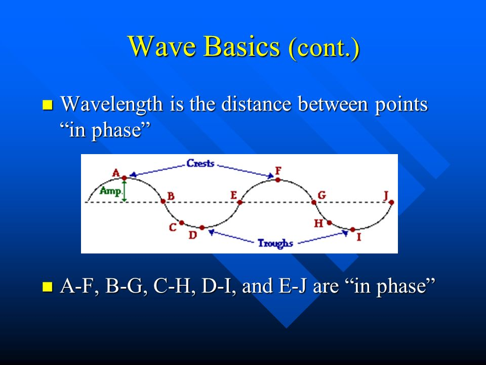 Wave Basics Wavelength is distance from crest to crest or trough to trough Wavelength is distance from crest to crest or trough to trough Amplitude is maximum height of a crest or depth of a trough relative to equilibrium level Amplitude is maximum height of a crest or depth of a trough relative to equilibrium level