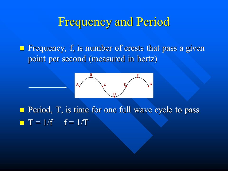 Wave Basics (cont.) Wavelength is the distance between points in phase Wavelength is the distance between points in phase A-F, B-G, C-H, D-I, and E-J are in phase A-F, B-G, C-H, D-I, and E-J are in phase