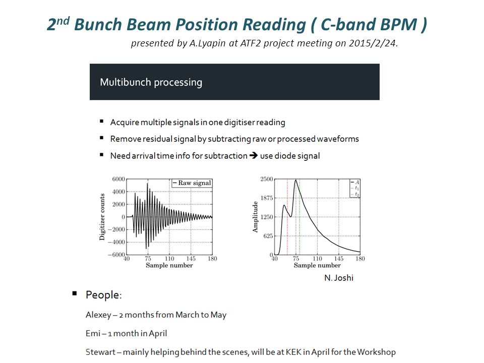 2 nd Bunch Beam Position Reading ( C-band BPM ) presented by A.Lyapin at ATF2 project meeting on 2015/2/24.