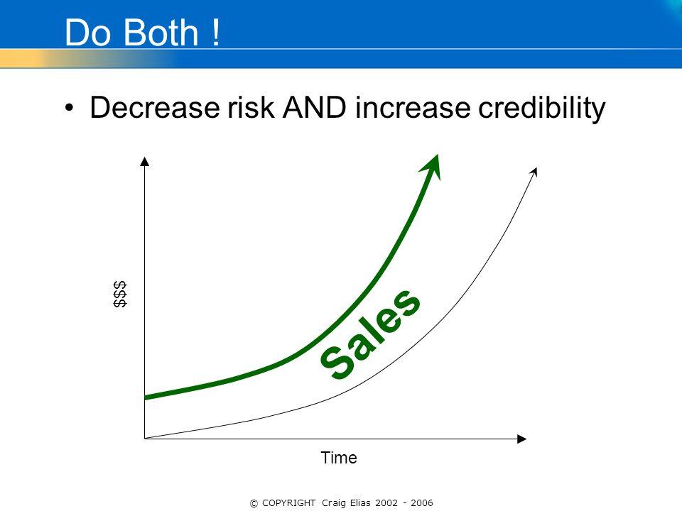 Decrease Credibility