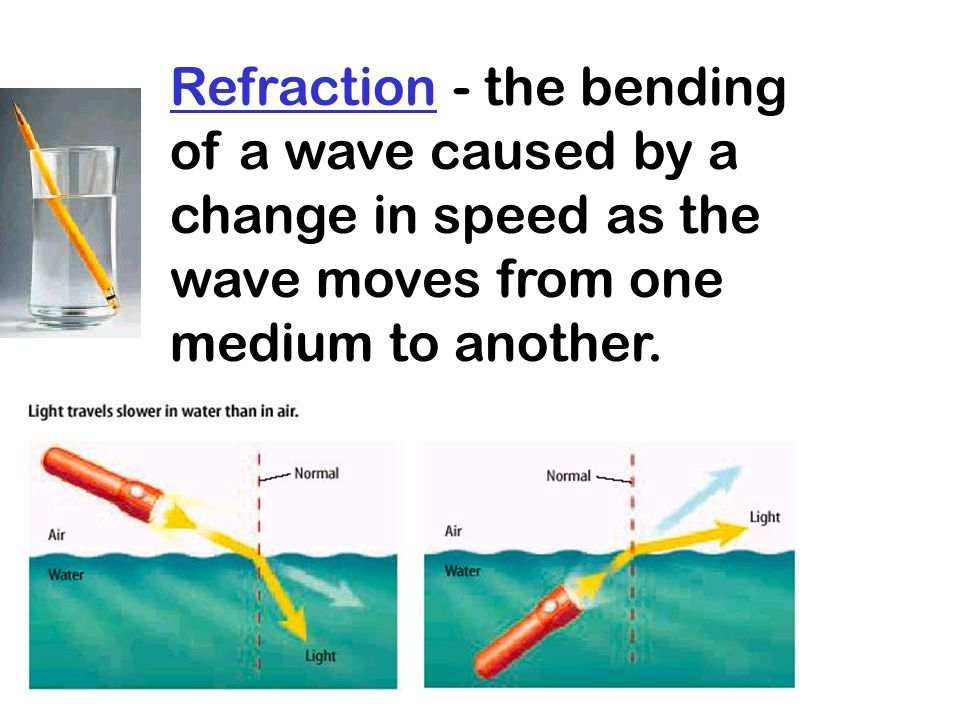 Refraction - the bending of a wave caused by a change in speed as the wave moves from one medium to another.