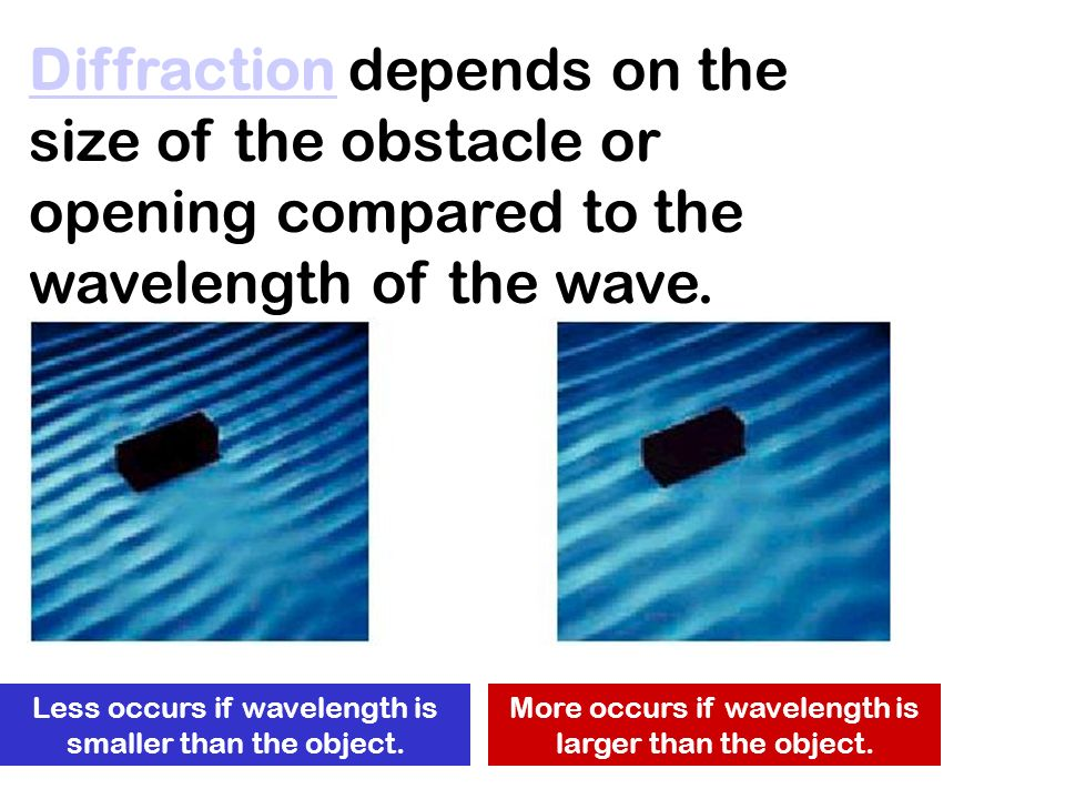 Diffraction depends on the size of the obstacle or opening compared to the wavelength of the wave.