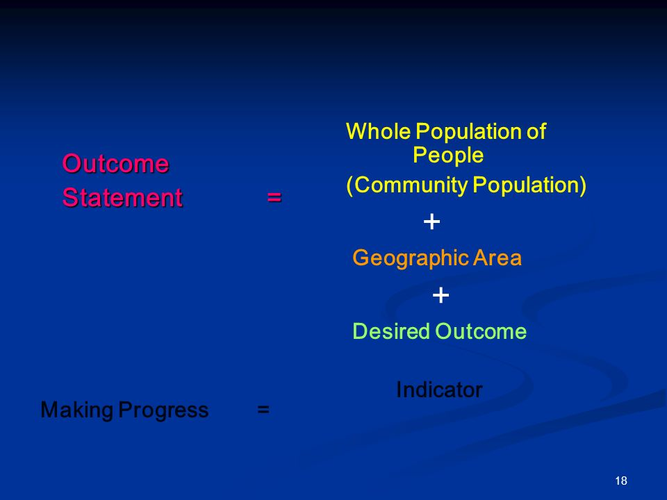 18 Outcome Outcome Statement = Statement = Making Progress = Whole Population of People (Community Population) + Geographic Area + Desired Outcome Indicator