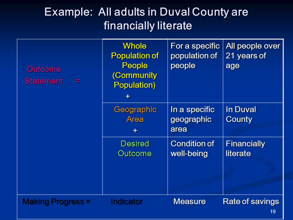 19 Example: All adults in Duval County are financially literate Outcome Outcome Statement = Statement = Whole Population of People (Community Population) + For a specific population of people All people over 21 years of age Geographic Area + In a specific geographic area In Duval County Desired Outcome Condition of well-being Financially literate Making Progress = Indicator Measure Rate of savings Making Progress = Indicator Measure Rate of savings