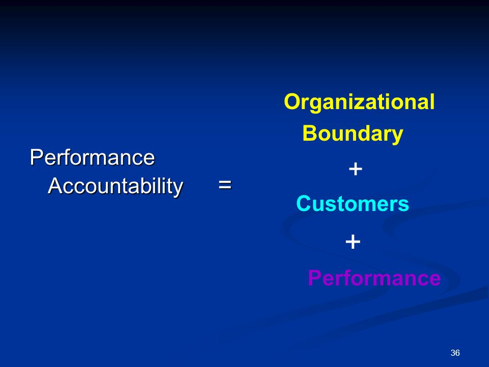 36 Performance Accountability = Organizational Boundary + Customers + Performance