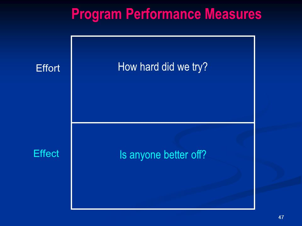 47 How hard did we try Is anyone better off Program Performance Measures Effort Effect